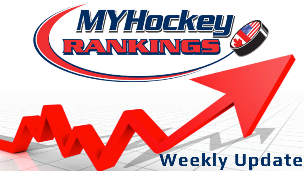 2017-18 Week #8 Rankings Released